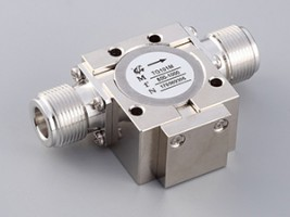 0.8-1.2 GHz Coaxial Series  TG101M